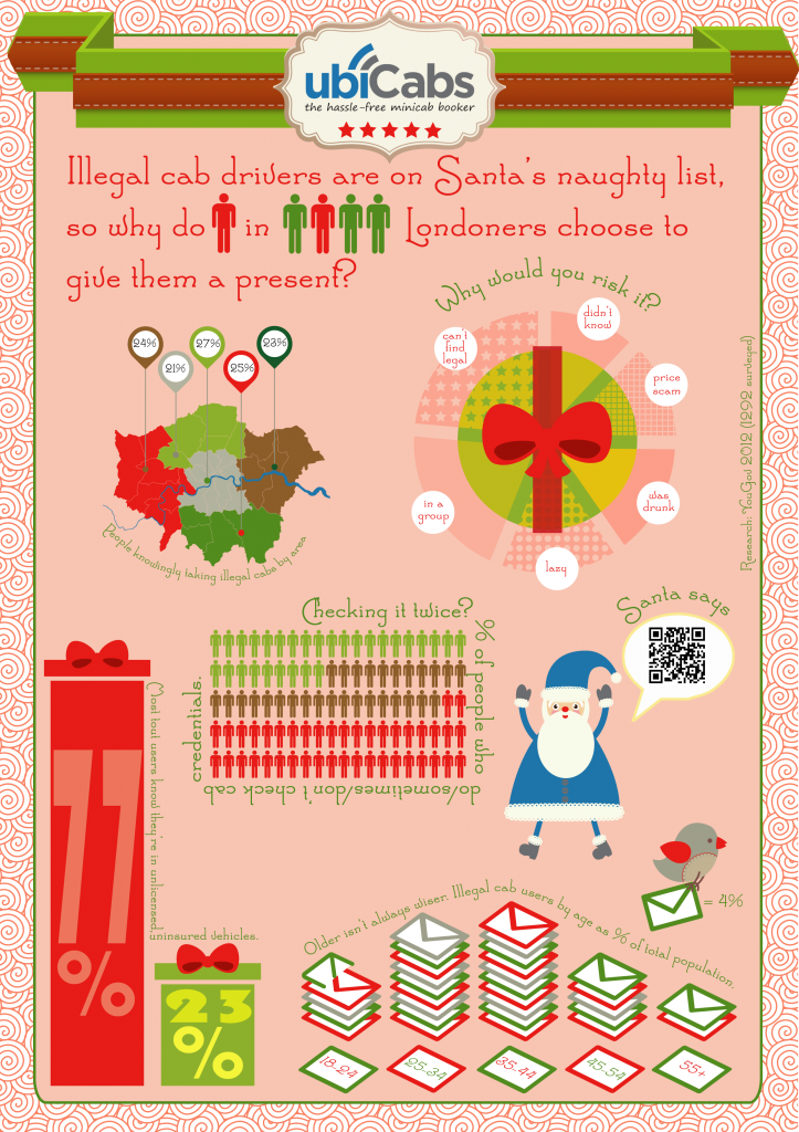 Christmas Infographic Illegal Minicabs